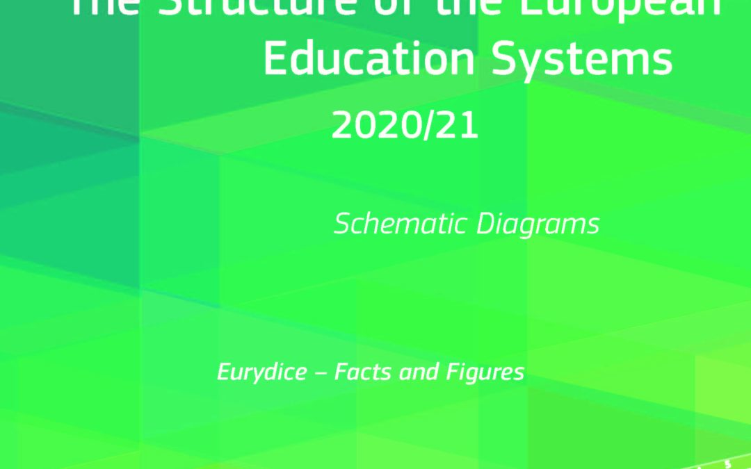 The structure of the European Education 2020/2021 – Eurydice