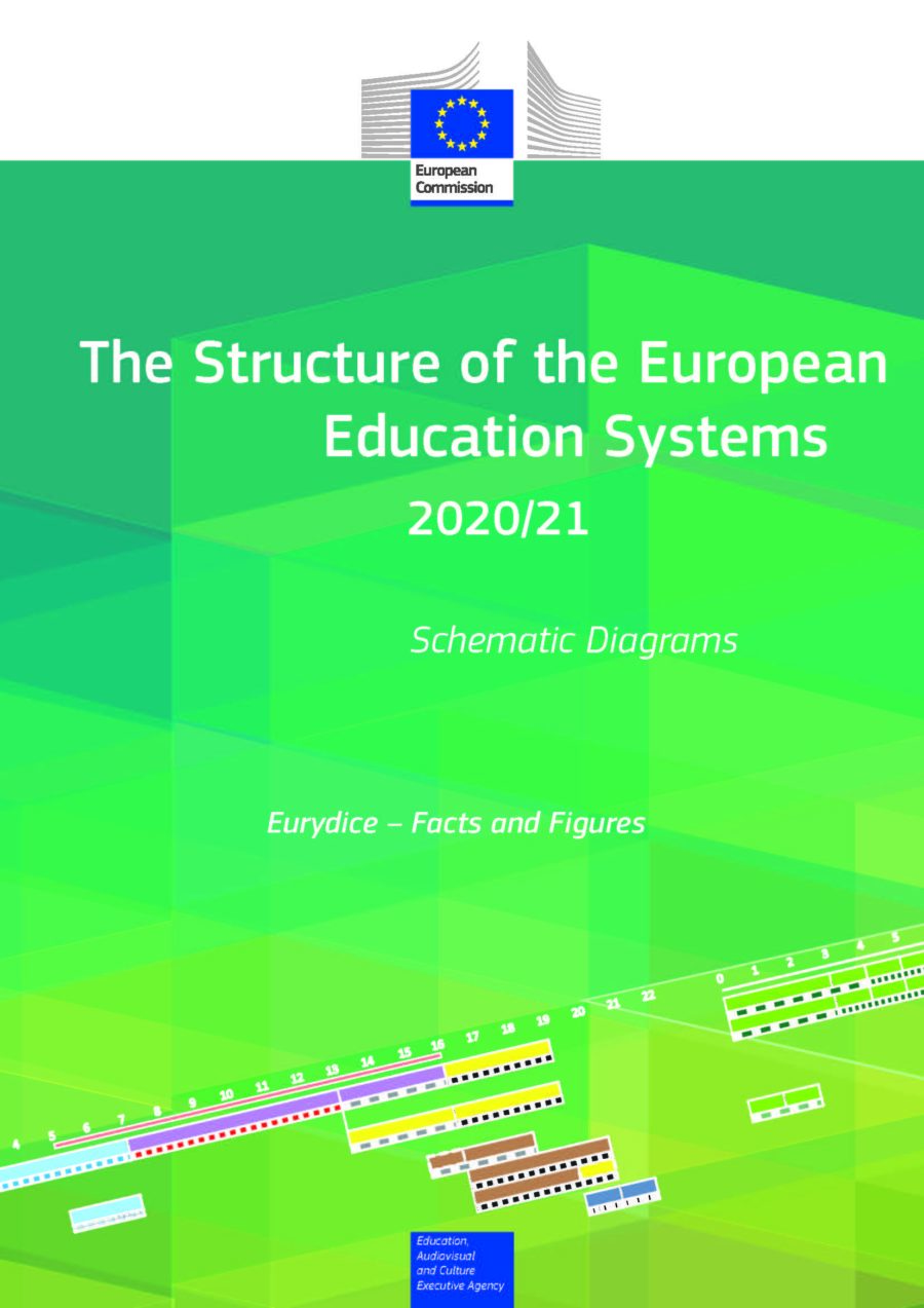 The structure of the European Education 2020/2021 - Eurydice